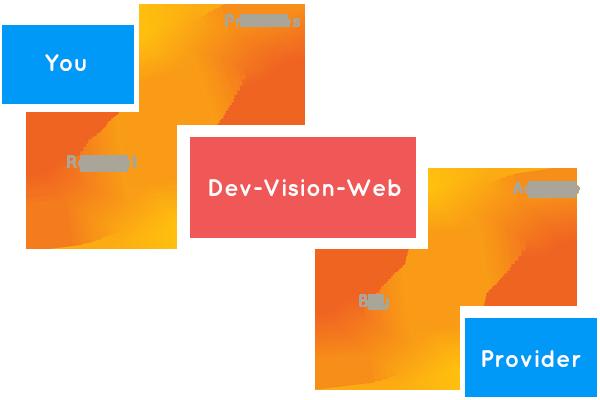 domain-hosting-dev